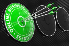 Online biznis - Ciljano oglašavanje