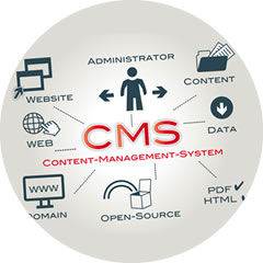CMS- softver za samostalno upravljanje sajtom