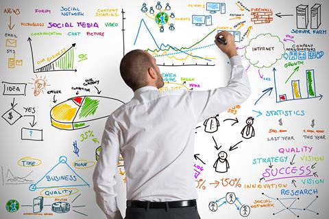 Poktretanje online biznisa - izrada biznis plana